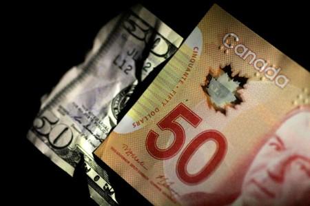 Canada tax forex trading