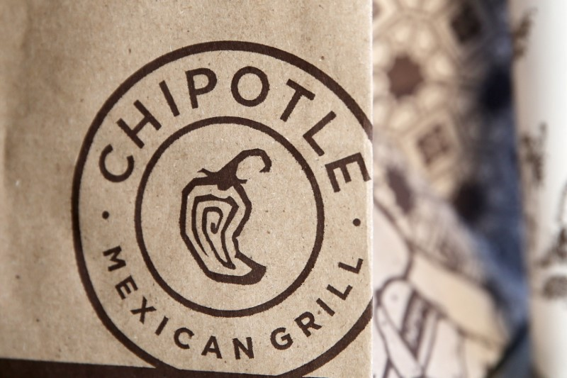 Chipotle Mexican Grill Shuts Ohio Restaurant After Reports Of