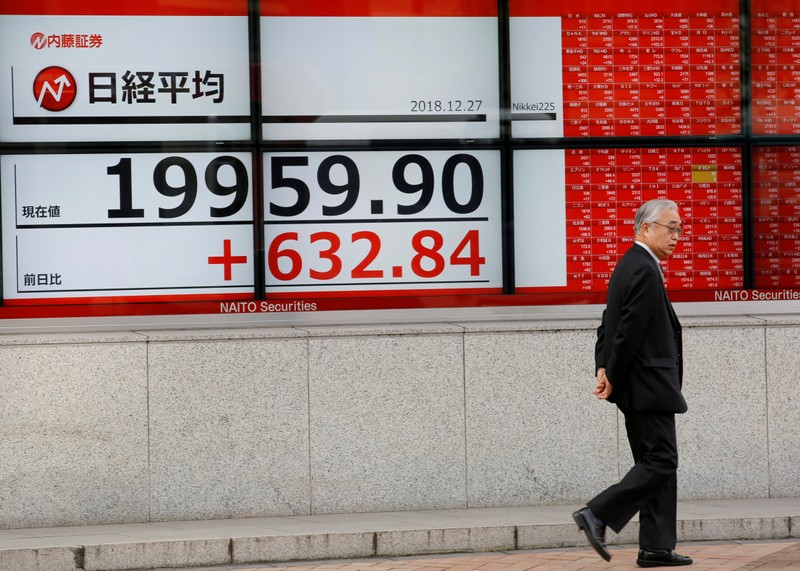 Asia takes heart from New Year gains in U S  stock futures