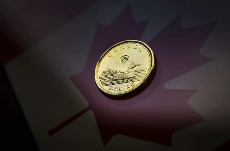 Canadian forex