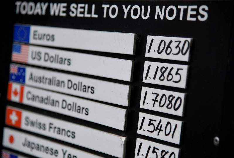 Reuters forex