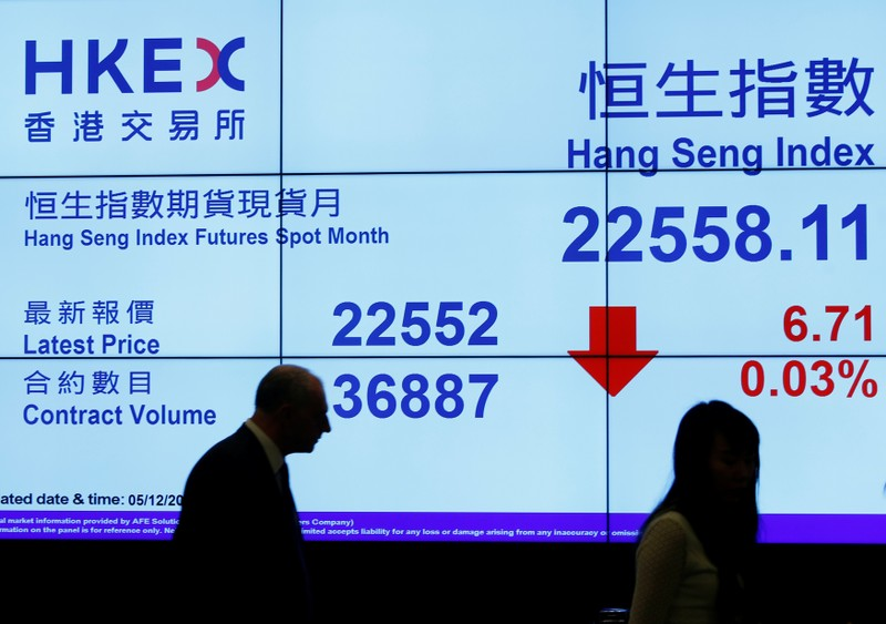 A panel displays the benchmark Hang Seng Index after the launch of Shenzhen Connect at the Hong Kong Exchanges in Hong Kong