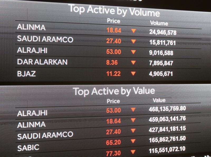 Trading information is displayed on the screens at the Saudi Stock Exchange, in Riyadh