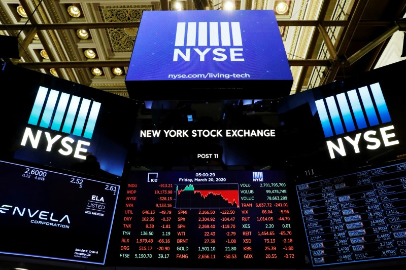 FILE PHOTO: The final numbers of the day are displayed above the floor of the New York Stock Exchange (NYSE) stands empty as the building prepares to close indefinitely due to the coronavirus disease (COVID-19) outbreak in New York