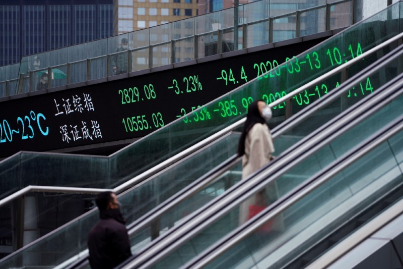 FILE PHOTO: Pedestrians wearing face masks ride an escalator near an overpass with an electronic board showing the Shanghai and Shenzhen stock indexes in Shanghai
