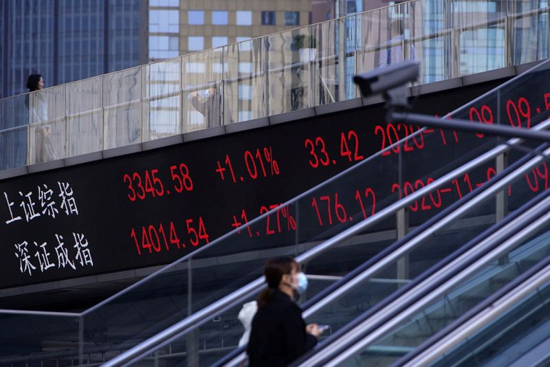 FILE PHOTO: People wearing masks, following the coronavirus disease (COVID-19) outbreak, are seen near an electronic board showing Shanghai and Shenzhen stock indexes, at the Lujiazui financial district in Shanghai,