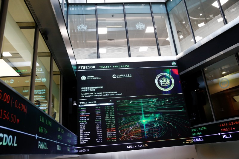 A trading screen is seen following the opening of the markets by British Chancellor of the Exchequer Philip Hammond and Chinese Vice-Premier Hu Chunhua at  the London Stock Exchange in London